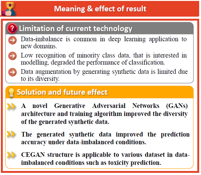 CEGAN : Deep Generative Models for Classification under data-imbalanced conditions
